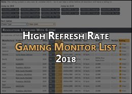Lim's Cave Gaming Monitor List