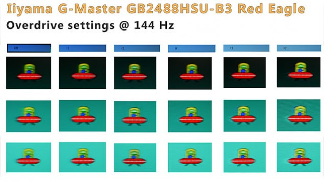 gb2488hsu-b3 ufotest